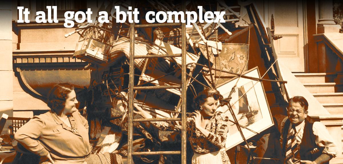 branding complexity