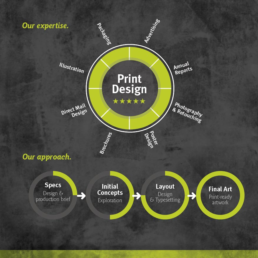 Graphic design company sydney juuce creative for Brochure for web design company